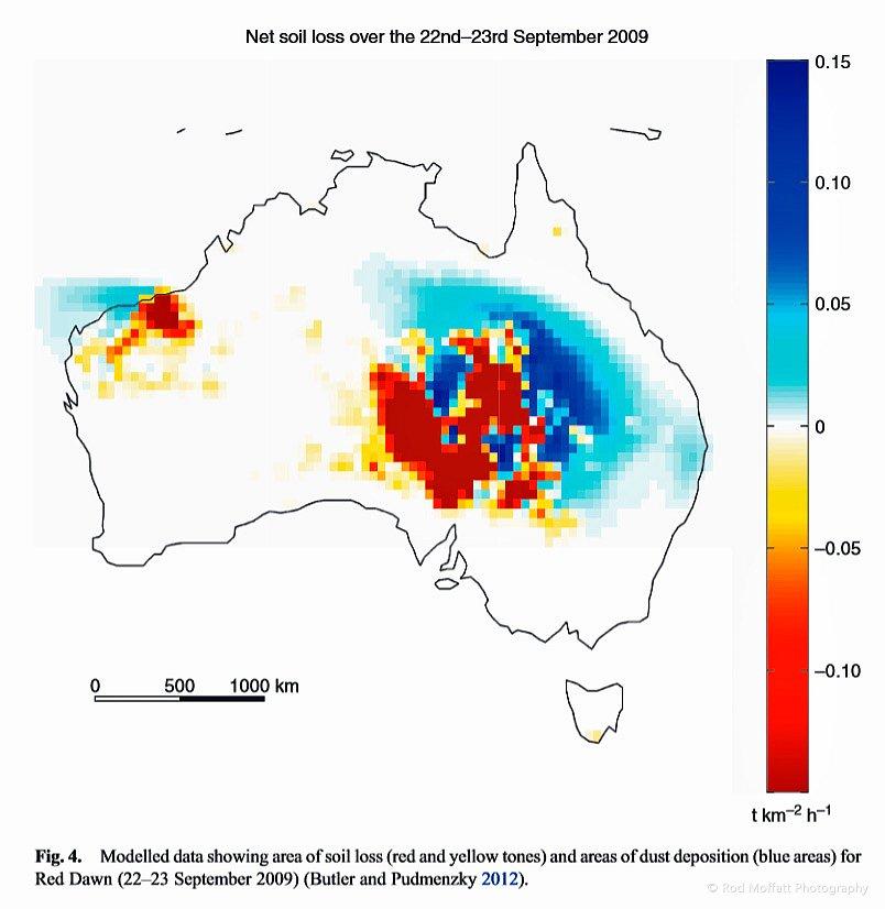 dust-storm-soil-loss.jpg